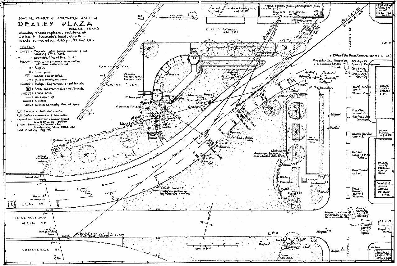 Dealey Plaza Schematic (showing likely trajectories)