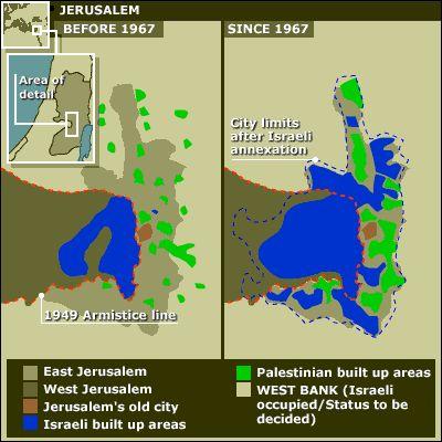 Annexation, Expansion & Settlement of Jerusalem