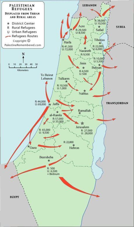 Palestinian Exodus