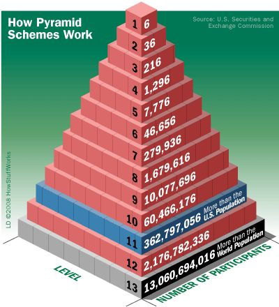 pyramid-scheme-2