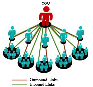 Network marketing is not the same as networking turning the tide what is network marketing ccuart Choice Image