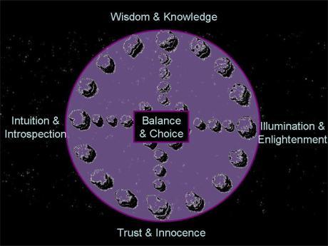 Balance & Choice